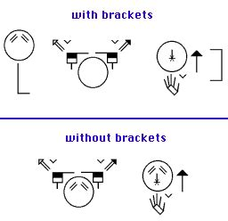 How to Use Brackets - Thanet Writers